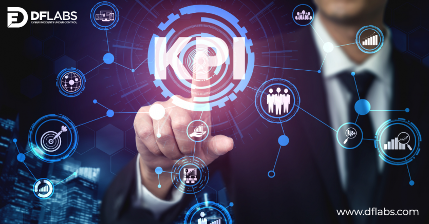 Properly Measure KPIs for Security Operations